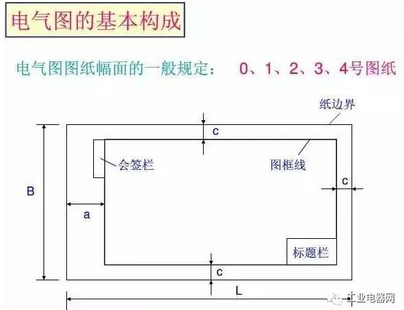 电气百科:电气识图和接线口诀_广州市半径电力铜材 槽